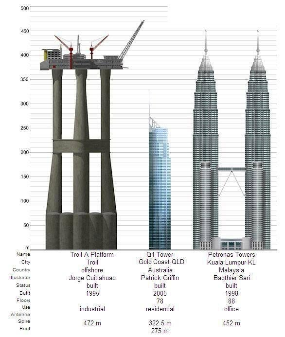 troll-a-the-tallest-structure-ever-moved-by-mankind-7